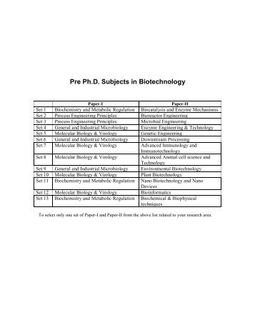 srtmun phd course work syllabus