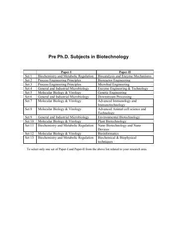 srtmun phd course work syllabus