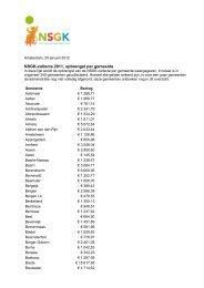 Klik hier voor een overzicht van de gemeenten