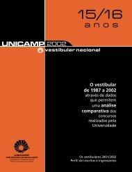 15/16 anos Vestibular Unicamp