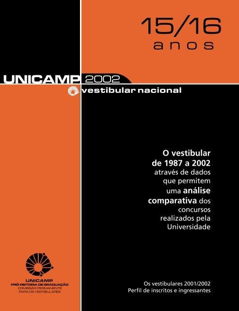 15 16 Anos Vestibular Unicamp