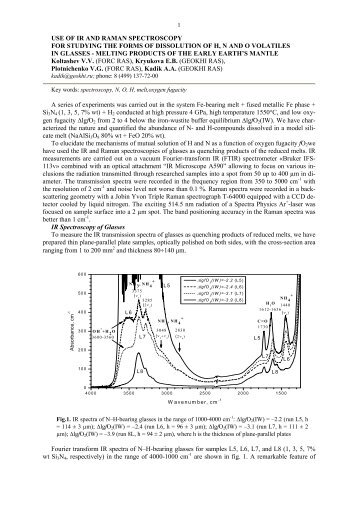 use of ir and raman spectroscopy for studying the forms