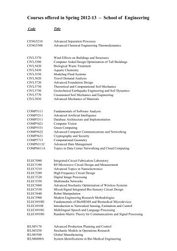 Courses offered in Spring 2012-13 – School of Engineering