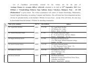 List of Candidates provisionally selected for the written test for the ...
