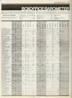 Boxoffice-August.13.1979 - Page 6