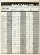 Boxoffice-August.20.1979 - Page 6