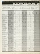 Boxoffice-August.27.1979 - Page 6