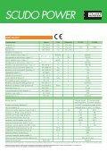 scudo power to 200 - Italiana Membrane - Page 3
