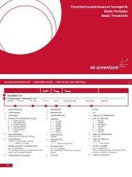 Timmisartuussinissanut tunngavik Basis Fartplan ... - Air Greenland