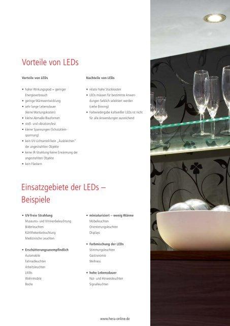 LED – die Zukunft energieeffizienter Beleuchtung - Hera