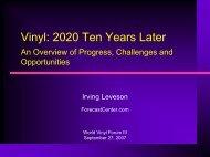 Vinyl: 2020 Ten Years Later