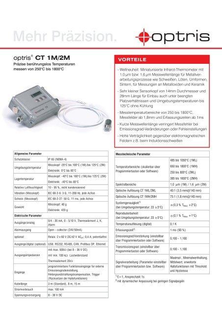 Komplettes Datenblatt Typ optris CT1M2M - Industrie-Schweiz