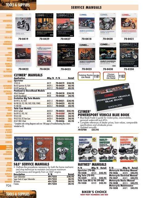 RPM Progressive Suspension 39mm Front Fork Cartridge Kit 04-10 Harley Sportster XL