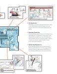 iWarehouse® Brochure - Raymond Corporation - Page 7