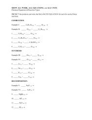 combustion, synthesis, & decomposition worksheet - Avon Chemistry