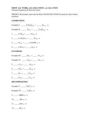 Single Replacement Double Replacement Worksheet Avon Chemistry