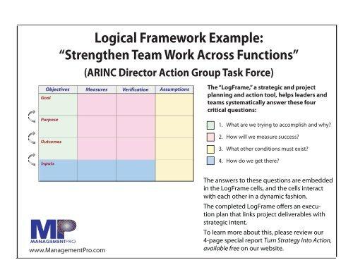 Logical Framework Example Management Pro