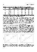 2D-QSAR and HQSAR of the Inhibition of Calcineurin-NFAT ... - Page 5