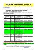 MOBITEK SMS ENGINE version 3 - MOBITEK System - Page 7