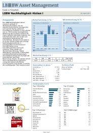 105591 LBBW Nachhaltigkeit Aktien I - LBBW Asset Management ...
