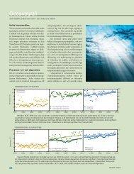 Oceanografi - Havet.nu