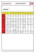 Ceramics - Page 2