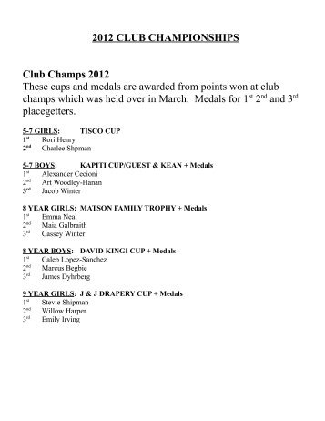 Trophy Winners 2012 - Raumati Swimming Club
