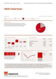 W&W Global-Fonds