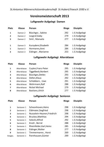 Vereinsmeisterschaft 2013 - St. Antonius ...