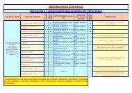 1. Natjecaj za upis u prvi razred u sk. god. 2011.-2012..xlsx
