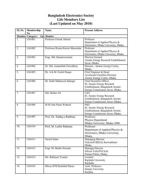 Bangladesh Electronics Society Life Members List