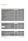 BASF Report 2009 - BASF Report 2012 - Page 2