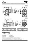 Dimensioni / Dimensions / Abmessungen ... - Pawo-Alu - Page 2
