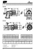 Dimensioni / Dimensions / Abmessungen ... - Pawo-Alu - Page 3