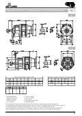 Dimensioni / Dimensions / Abmessungen ... - Pawo-Alu - Page 4