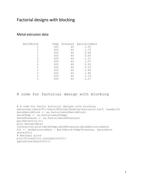 R code and output for factorial designs with blocking