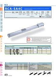 2 0 A1 S A4 C RCA - IGAS