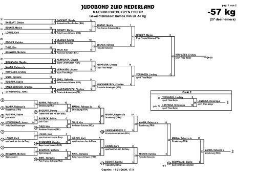 71dc841bb2d -57 kg - Judo Bond Nederland