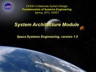 System Architecture Module - Systems Modeling Simulation Lab ...