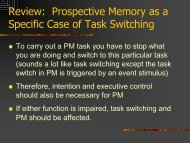 Review: Prospective Memory as a Specific Case of Task Switching