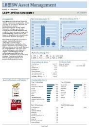 106691 LBBW Zyklus Strategie I - LBBW Asset Management ...