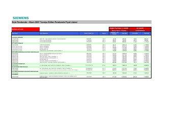 Solo Perakende - Nisan 2007 Tavsiye Edilen Perakende Fiyat Listesi