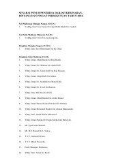 Senarai Penerima Darjah Kebesaran, Bintang dan Pingat ...