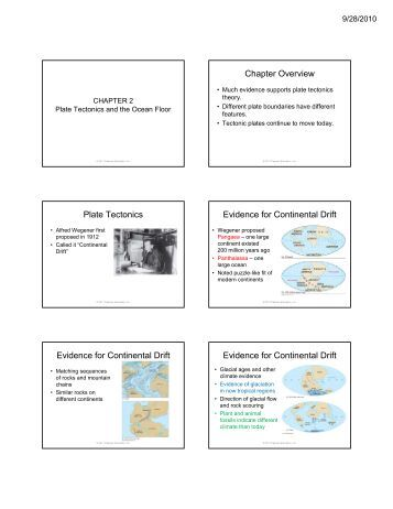 Worksheets Continental Drift Worksheet evidence for continental drift worksheet chapter overview plate tectonics drift