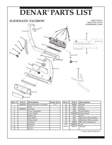 illustrated parts list with Hanau Earpeice Facebow Instructions Whip Mix on Mopar performance dodge truck magnum interior further Partner S50 F55 R20 P85 P100 R30 Chainsaw Bar Nut Set together with steeringcolumnservices also T24939937 Drawn illustration drive belt murray besides Rv Awning Repair.