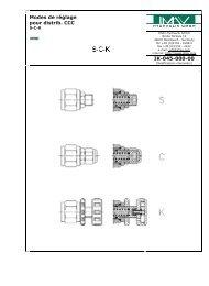 Modes de réglage  pour distrib. CCC IK-045-000-00