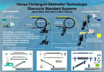 Hanse Belt Cleaner Systems - Hanse Chemie GmbH