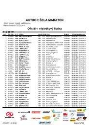 Absolutní výsledky trasa Junior 58 km - Author Šela Marathon