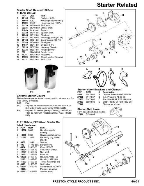 Starter Related Prestolit on fxr transmission diagram, fxr turn signals, fxr ford, fxr oil cooler, 2003 fxdl harley-davidson starter diagram,