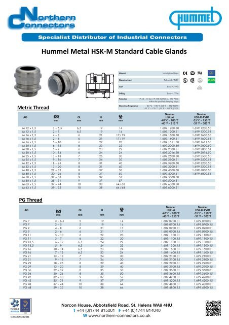 Hummel Metal Hsk M Standard Cable Glands Northern Connectors